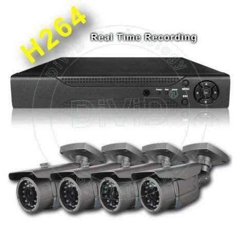 Sistem supraveghere video exterior 25 metri