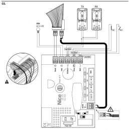Schema conexiuni automatizare porti