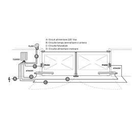 Schema instalare automatizare