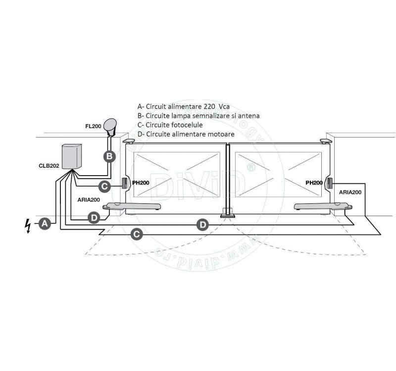 Instalare circuite electrice si accesorii automatizare ARIA200