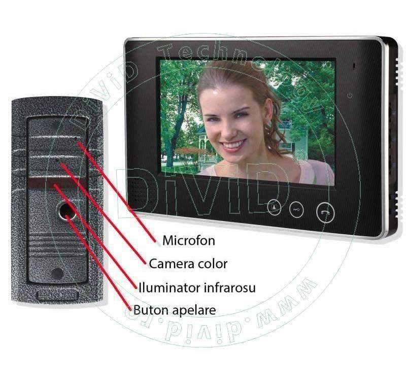 Videointerfon color
